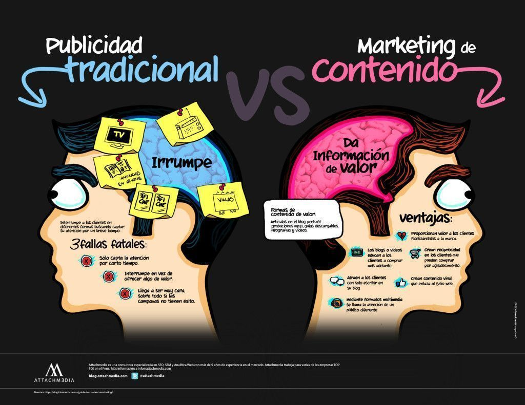 Inbound-Content-Marketing-final