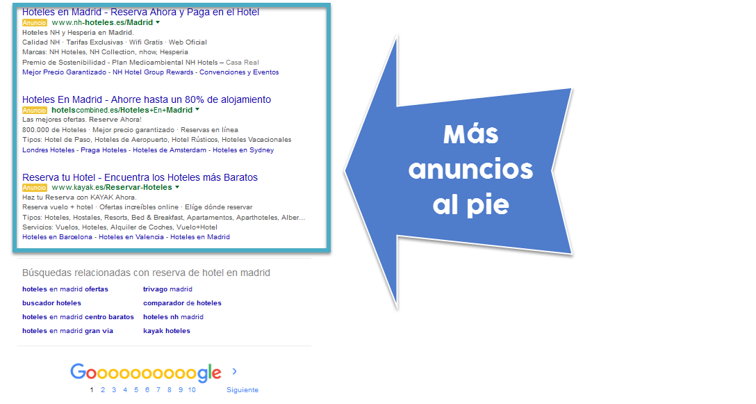 anuncios de adwords al final